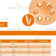 Kohlenhydratekompass_Detailansicht_1
