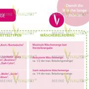 A_Textilpflege